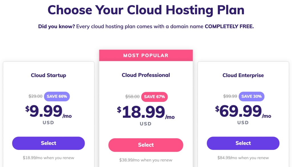 Screenshot from Hostinger's website showing its cloud hosting plans and their prices