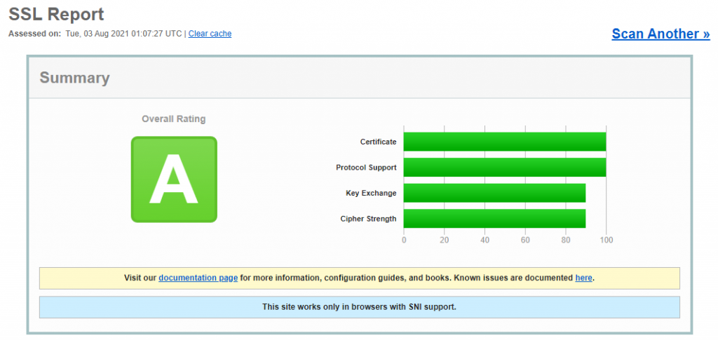 The SSL report's summary showing overall rating A.