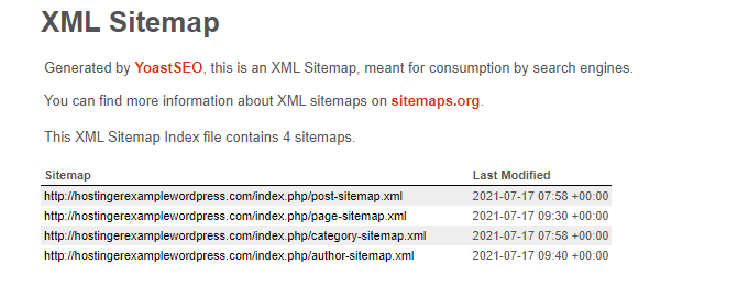 More information about each XML sitemap's URL,