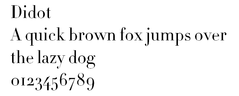 The letters and numbers of Didot.
