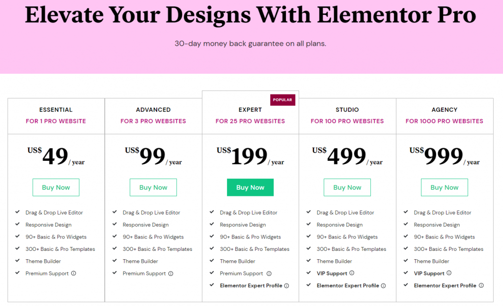 The differently priced plans of Elementor Pro.