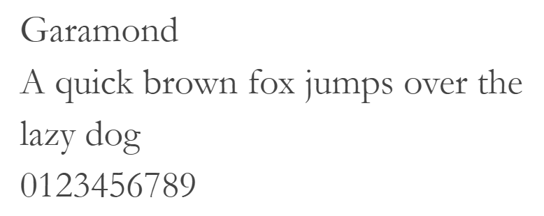 The letters and numbers of Garamond.