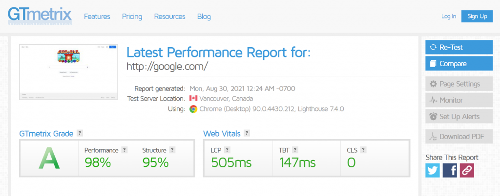 A  GTMetrix website performance report.