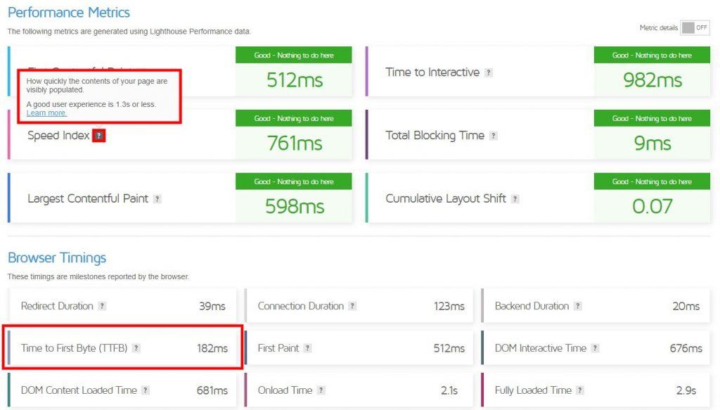 GTmetrix performance metrics and browser timigs.
