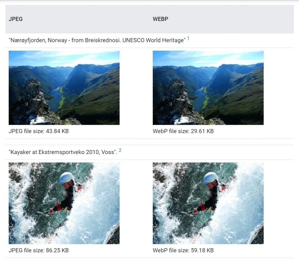 Comparison between JPEG and WebP