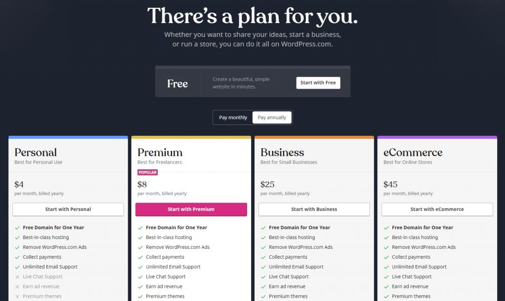 The plan selection of WordPress.com.
