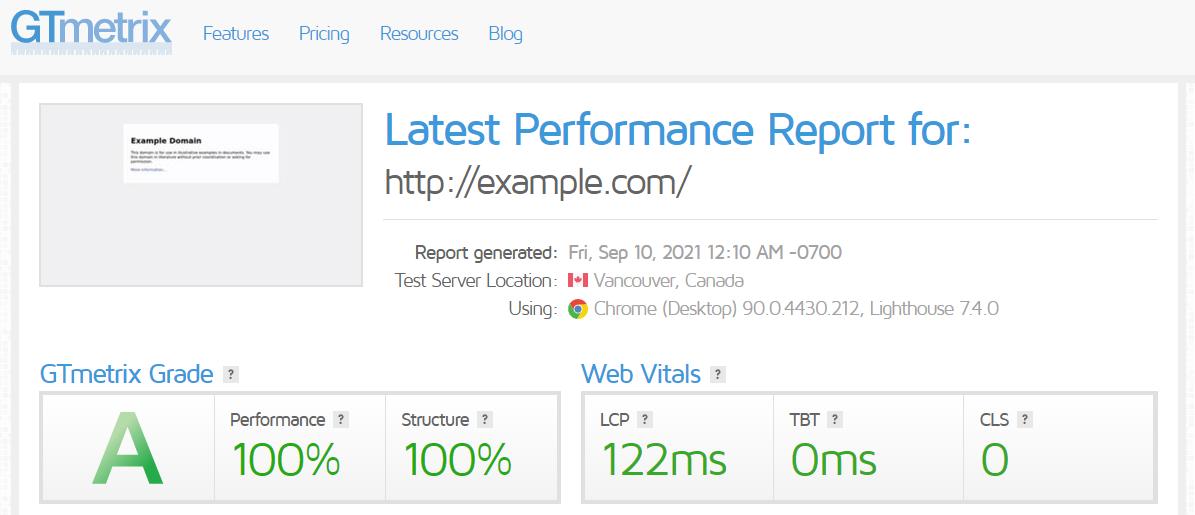 GTmetrix speed test result.