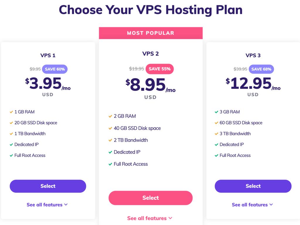 Hostinger's VPS hosting pricing.